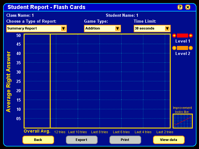 Flashcard > Report